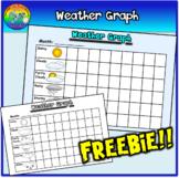 [FREEBIE] Weather Graph