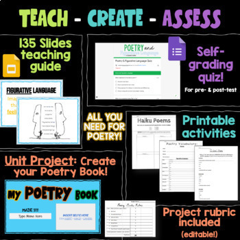 *COMPLETE Poetry Unit Bundle* Powerpoint, Activities, Project Rubric, more!