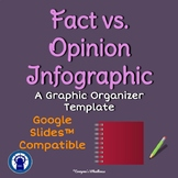 Fact vs. Opinion Infographic Graphic Organizer for Google Slides™