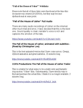 """""""Fall of the House of Usher"""" Discussion Questions, Quiz, and Weblinks"""