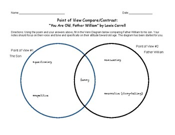 """""""Father William"""" Poetry Point of View Mini-lesson"""