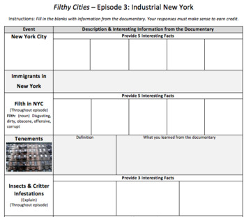"""Filthy Cities: Industrial New York City"" - Video Graphic Organizer"