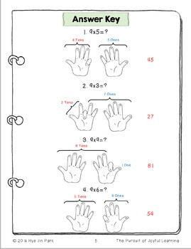 [Finger Math Trick] 9 Times Table