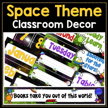 Editable Space Theme Classroom Decor Bundle