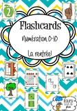 [Flashcards] Numération 0-10 - Rentrée scolaire