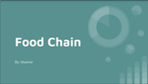 """""""Food chain""""- Special Education"""