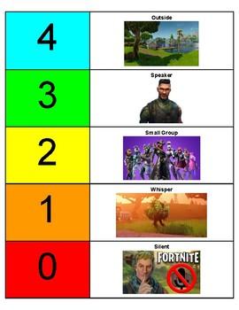 """""""Fortnite"""" Volume Level Chart"""