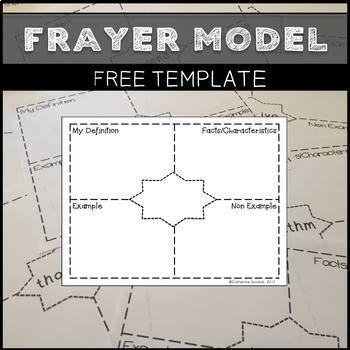 Free  Frayer Model Vocabulary Template By Catherine Solanik  Tpt