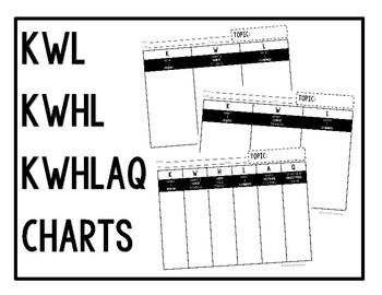 *Free* KWL, KWHL, and KWHLAQ Charts