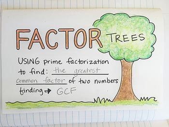 FREE Grades 3-6 Math Doodles Notebook Bundle 9 - Fractions and Decimals