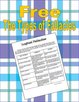 {Free} Types of Fallacies {Persuasive and Argument Writing}