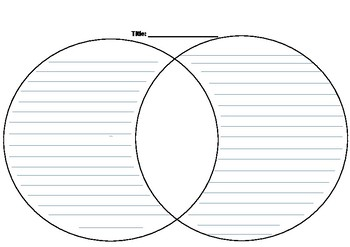 photograph regarding Printable Venn Diagrams With Lines named vacant venn diagram -