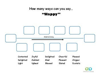 (Freebie!) How Many Ways Can You Say...?