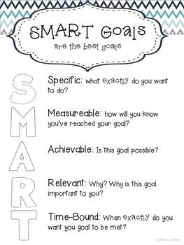 {Freebie} SMART Goal Poster