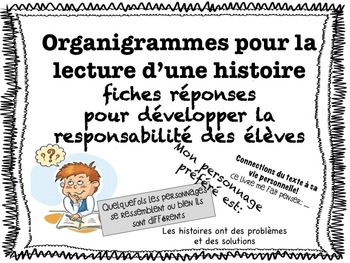 """French Graphic Organizers to support reading comprehension"""