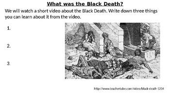 *Full Lesson* Black Death: Symptoms of the Black Death