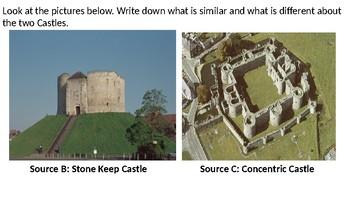 *Full Lesson* Development of Castles over time
