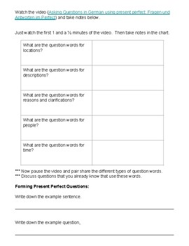 (GERMAN LANGUAGE) Asking Questions in German using Present Perfect - Guide