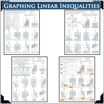 GRAPHING LINEAR INEQUALITIES DIFFERENTIATED with 4 Versions!
