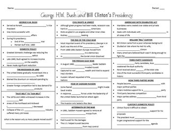 **GROWING Jimmy Carter to Bill Clinton Unit Bundle**
