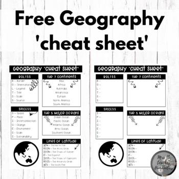 ***Geography 'cheat sheet' - FREE***