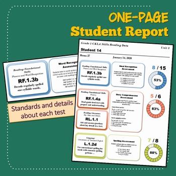 [Grade 1] CKLA Skills Assessment Tracker (Unit 3)