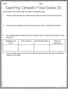 {Grade 10} Nutrition and Health Activity Packet