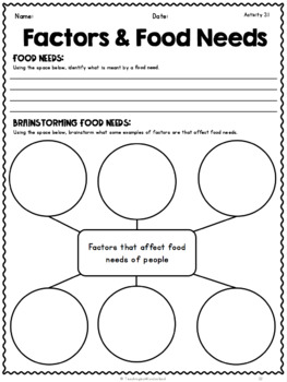 {Grade 10, HFN 2O} Unit 3: Food Choices