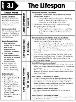 {Grade 12, HFA 4U} Unit 3: Eating Patterns & Trends