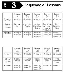 {Grade 5} Data Management Activity Packet