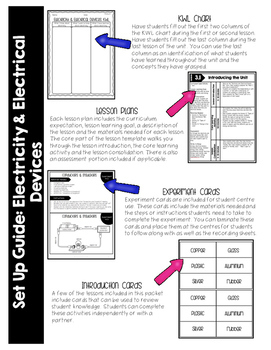 {Grade 6} Electricity and Electrical Devices Activity Packet