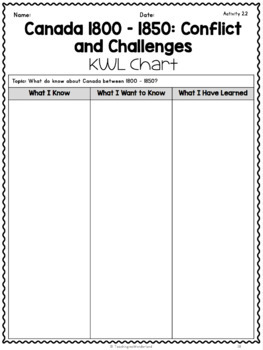 {Grade 7} Unit 2: Canada 1800 - 1850: Conflict and Challenges Activity Packet