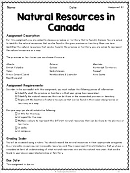 {Grade 7} Unit 2: Natural Resources Around the World: Use and Sustainability