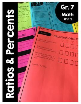 {Grade 7} Unit 2: Ratios & Percents