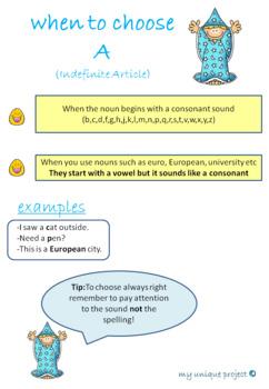 {Grammar Wizard} Indefinite and Definite Articles