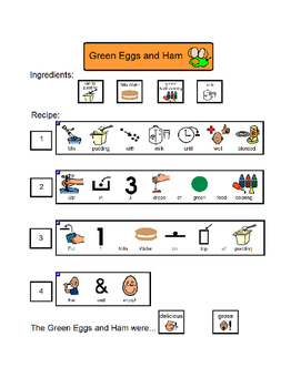 'Green Eggs and Ham' Recipe