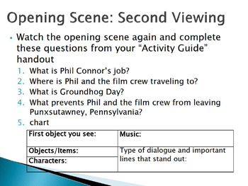 """Groundhog Day"" EDITABLE COMPLETE UNITActivities,Analysis,Tests,Essay,PowerPoint"