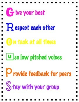 """Groups"" anchor chart"