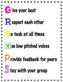 """""""Groups"""" anchor chart"""