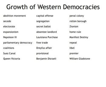 """""""Growth of Western Democracies"""" Vocabulary Bingo for a World History Course"""