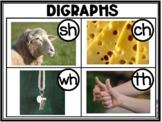 """""""H"""" blends chart"""