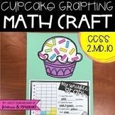 Cupcake Graphing Math Craft