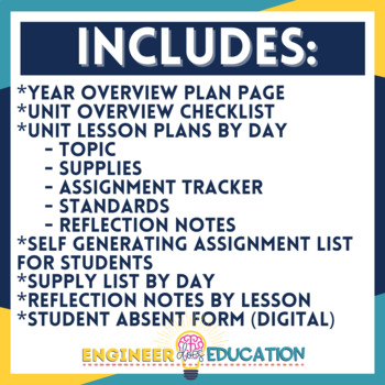 Editable Science Unit Planning Template: Year Overview, Checklists, Daily Plans