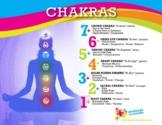 Mindfulness & Yoga   {Handout} Chakra