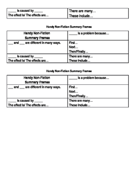 """Handy"" Introduction to Non-Fiction Text Structure"
