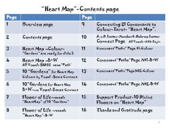 """Heart Map"" and 10 creative ""Gardens"""
