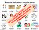 """Hormigas"" Low-Prep Spanish Conjugation Game: Present Tense Irregular Verbs"
