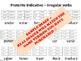 """Hormigas"" Low-Prep Spanish Conjugation Game: Present Tense Regular -AR Verbs"
