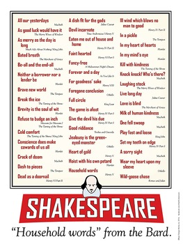 """Shakespeare. """"Household words"""" from the Bard. 18 x 24 printable poster."""