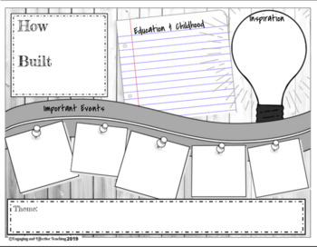 """How I Built This"" Graphic Organizer"
